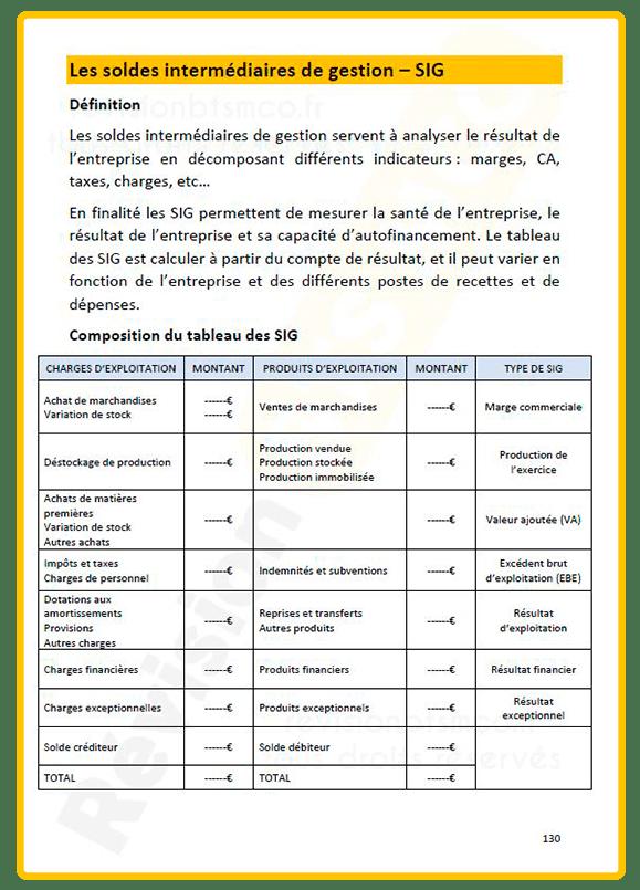 fiches de révision bts mco gestion opérationnelle